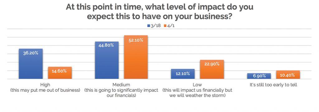 src-businesses-covid-effect